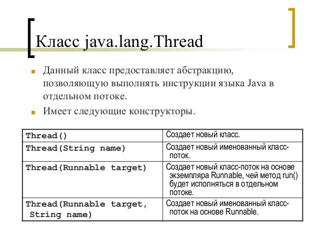 Famous Core Java Resume Multithreading Images - Example Resume ...