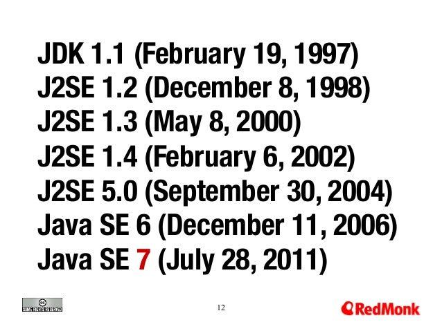 JDK 1.1 (February 19, 1997) J2SE 1.2 (December 8, 1998) J2SE 1.3 (May 8, 2000) J2SE 1.4 (February 6, 2002) J2SE 5.0 (Septe...