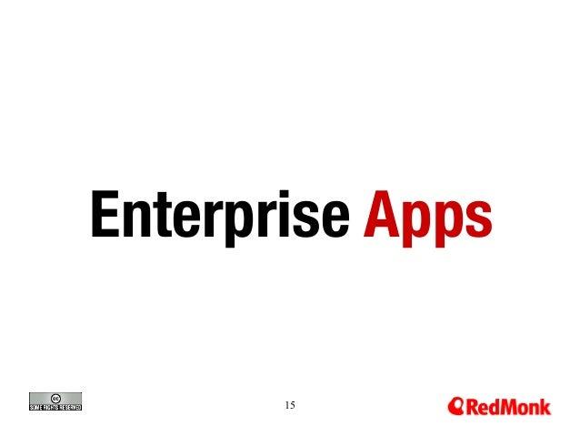 Enterprise Apps 15