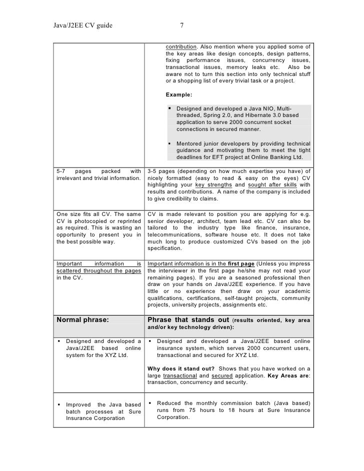 MCA Fresher Resume Format Sample Templates  Sample Java Resume