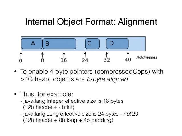 Internal Object Format: Alignment • To enable 4-byte pointers (compressedOops) with >4G heap, objects are 8-byte aligned •...