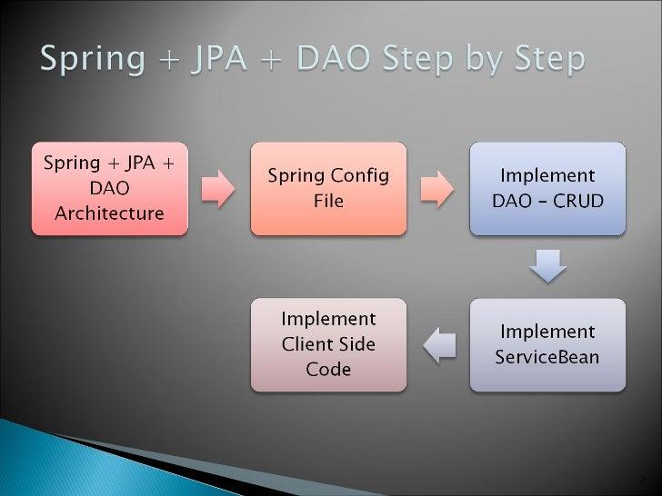 Spring + JPA + DAO Step by Step Slide 2