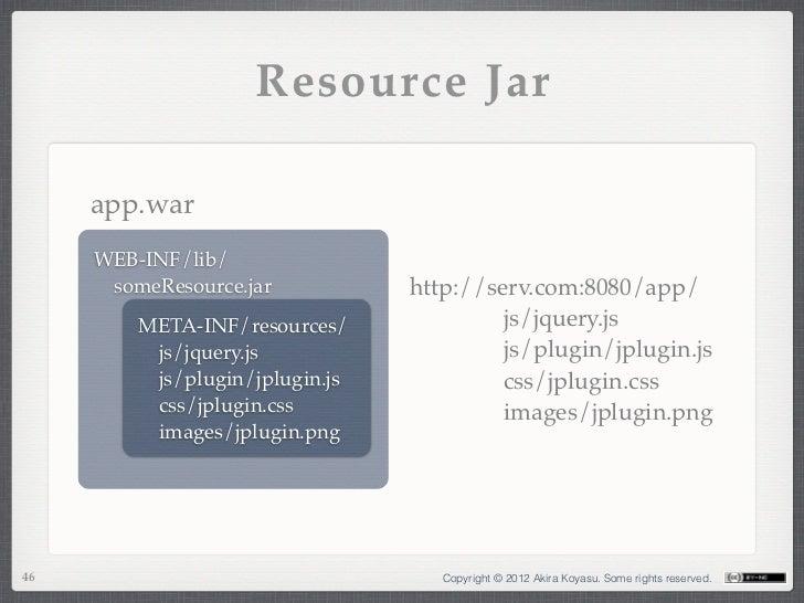 Resource Jar     app.war     WEB-INF/lib/      someResource.jar           http://serv.com:8080/app/         META-INF/resou...