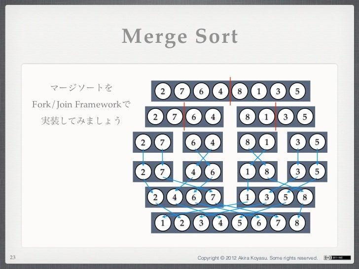 Merge Sort        マージソートを                     2       7       6        4       8       1       3        5     Fork/Join Fr...