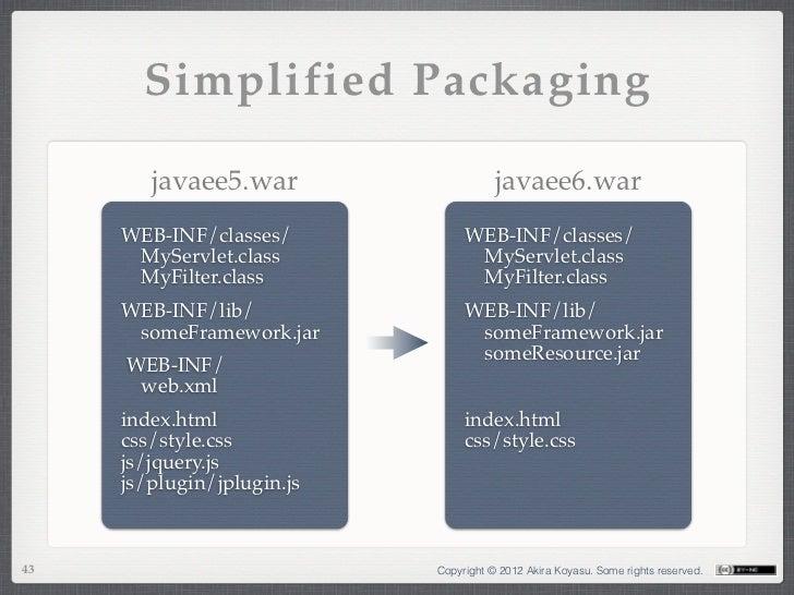 Simplified Packaging        javaee5.war                    javaee6.war     WEB-INF/classes/            WEB-INF/classes/   ...