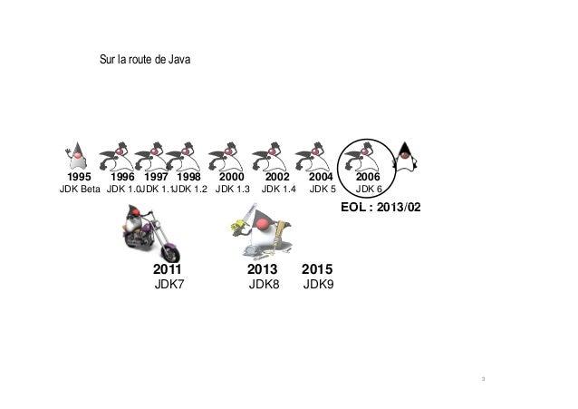 201303 - Java8 Slide 3
