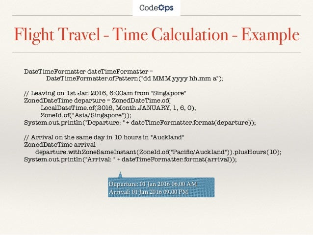 Date format patterns java 8