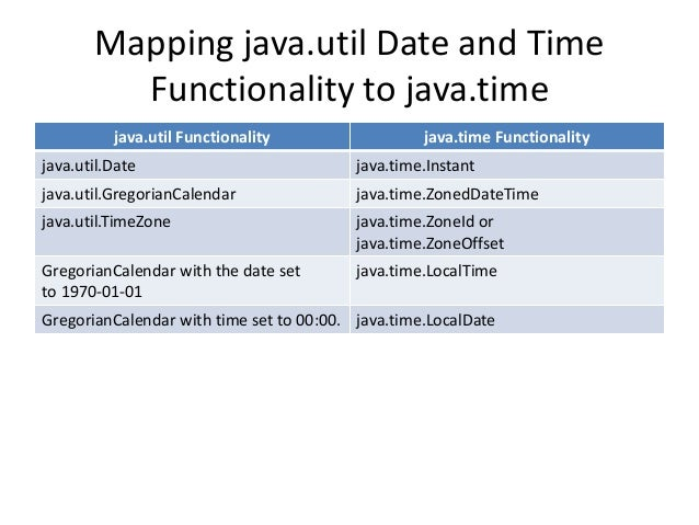 java.util.date real excort