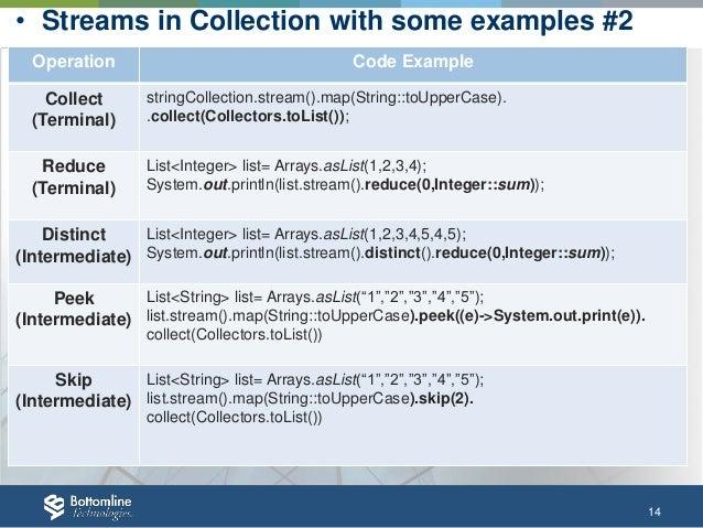 Java 8 Intro - Core Features