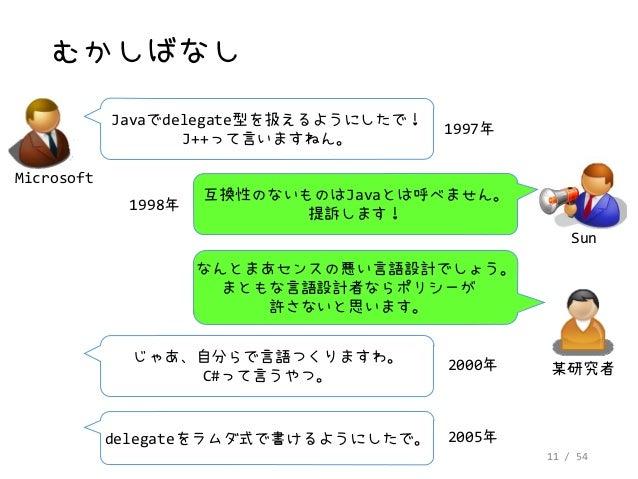 11 / 54 むかしばなし Javaでdelegate型を扱えるようにしたで! J++って言いますねん。 互換性のないものはJavaとは呼べません。 提訴します! なんとまあセンスの悪い言語設計でしょう。 まともな言語設計者ならポリシーが 許...