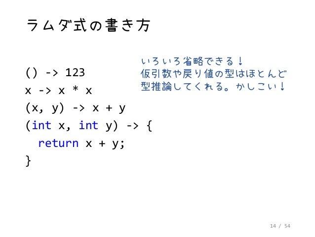 14 / 54 ラムダ式の書き方 () -> 123 x -> x * x (x, y) -> x + y (int x, int y) -> { return x + y; } いろいろ省略できる! 仮引数や戻り値の型はほとんど 型推論してく...