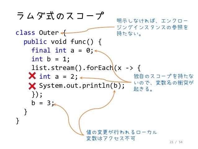 21 / 54 ラムダ式のスコープ class Outer { public void func() { final int a = 0; int b = 1; list.stream().forEach(x -> { int a = 2; S...