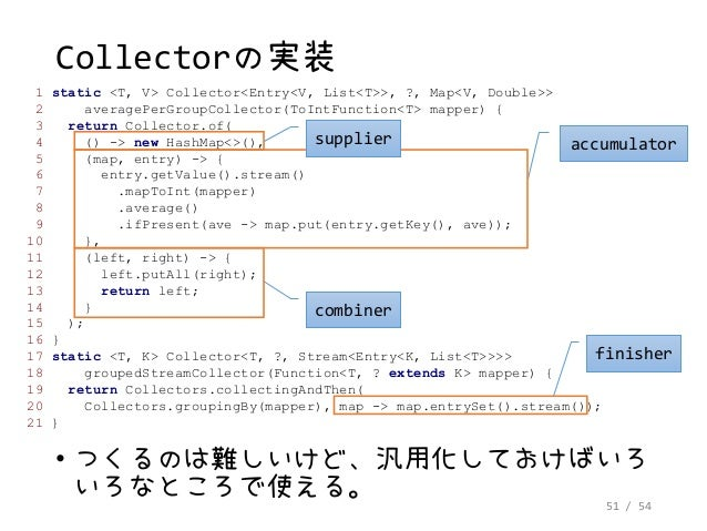 51 / 54 Collectorの実装 1 static <T, V> Collector<Entry<V, List<T>>, ?, Map<V, Double>> 2 averagePerGroupCollector(ToIntFunct...