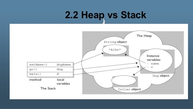 how to create a stack in java