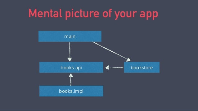 main books.api books.impl bookstore Java 9 modules make this possible!