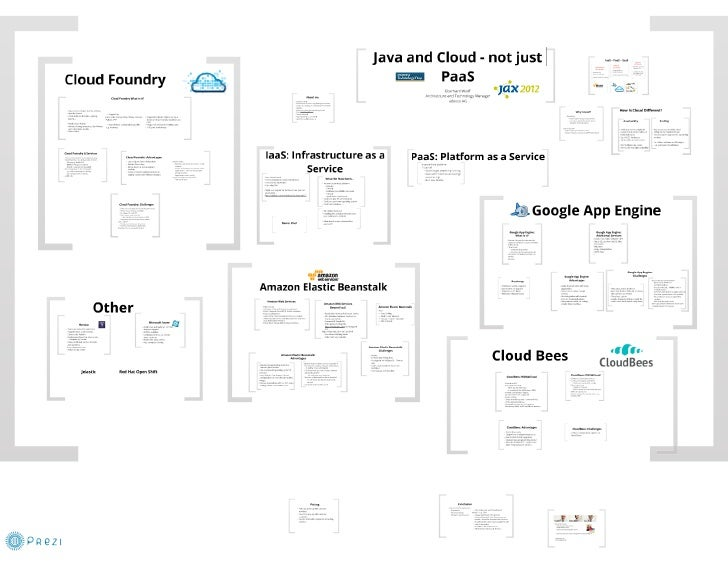 Java And Cloud - Not Just PaaS