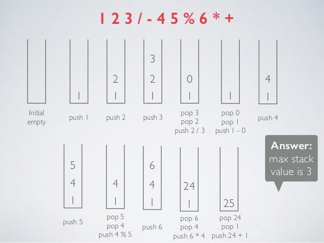 Java Bytecodes By Example