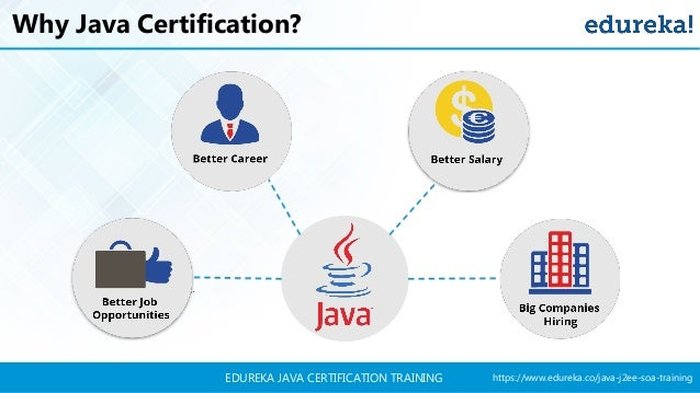 Java Certification Tutorial  Java Tutorial For Beginners. Accounting Management Solutions. Online Defensive Driving In Texas. California Auto Liability Insurance. Office Space Virginia Beach Netsuite Vs Sap. Adopt A Child From Korea Meth Addiction Signs. Midwife Nurse Practitioner Set Up Ftp Server. Best Rates For Mortgage Loans. Tennis Court Reservation System