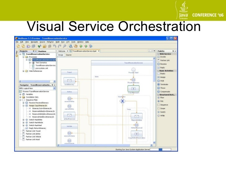 Soa service versioning strategy