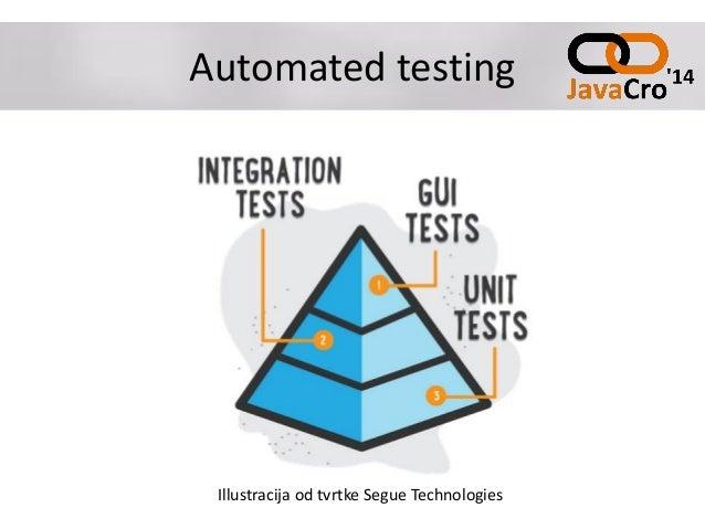 Automated testing Illustracija od tvrtke Segue Technologies