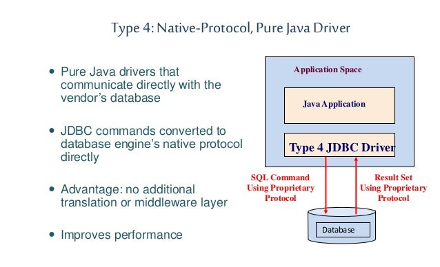 how to connect mysql database in java
