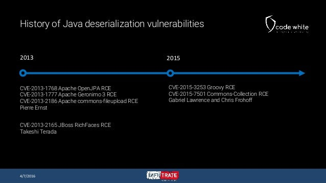 Java Deserialization Vulnerabilities - The Forgotten Bug Class