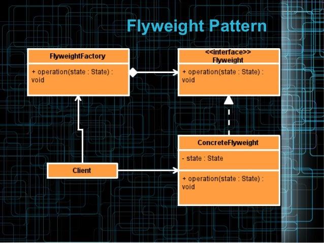 Java design patterns for Pool design pattern java