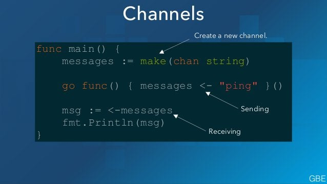 """Select c1 := make(chan string) c2 := make(chan string) ! go func() { time.Sleep(time.Second * 1) c1 <- """"one"""" }() go func()..."""