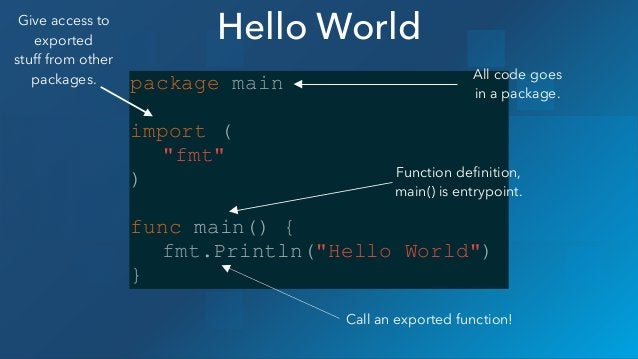 """package main ! import ( """"fmt"""" ) ! func main() { fmt.Println(""""Hello World"""") } Hello World All code goes in a package. Give ..."""