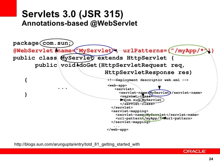 """Servlets 3.0 (JSR 315)    Annotations-based @WebServlet  package com.sun; @WebServlet(name=""""MyServlet"""", urlPatterns={""""/myA..."""