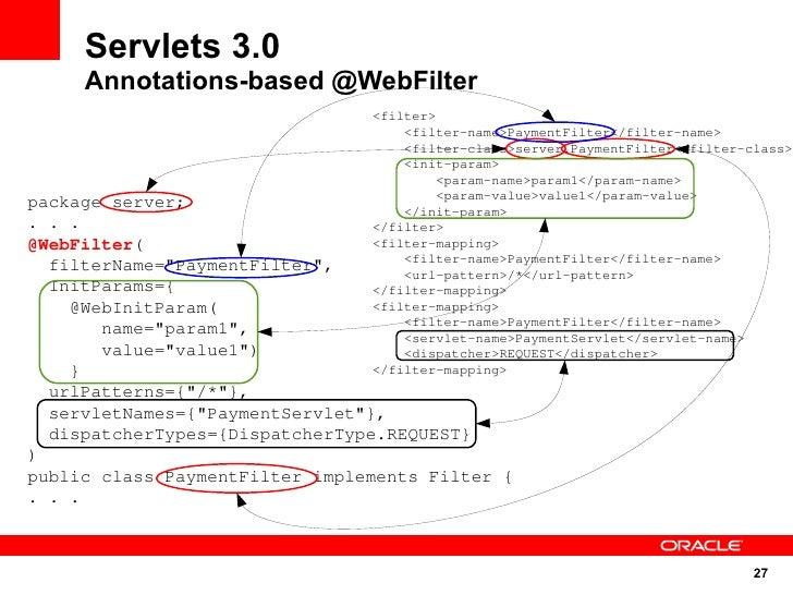 Servlets 3.0      Annotations-based @WebFilter                                 <filter>                                   ...