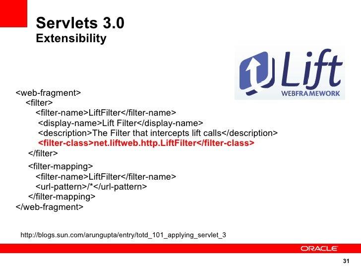 Servlets 3.0      Extensibility    <web-fragment>   <filter>      <filter-name>LiftFilter</filter-name>       <display-nam...