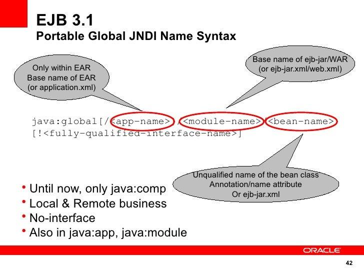 EJB 3.1    Portable Global JNDI Name Syntax                                                   Base name of ejb-jar/WAR   O...