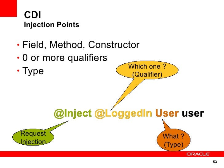CDI  Injection Points  • Field, Method, Constructor • 0 or more qualifiers                          Which one ? • Type    ...