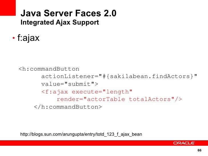 "Java Server Faces 2.0   Integrated Ajax Support  • f:ajax    <h:commandButton        actionListener=""#{sakilabean.findActo..."