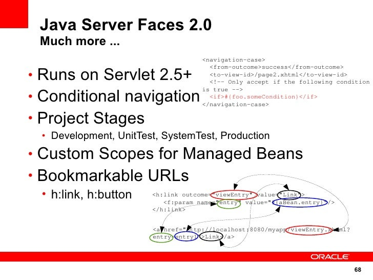 Java Server Faces 2.0  Much more ...                                     <navigation-case>                                ...