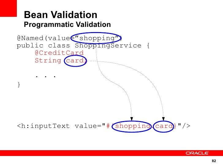 "Bean Validation     Programmatic Validation @Named(value=""shopping"") public class ShoppingService {     @CreditCard     St..."