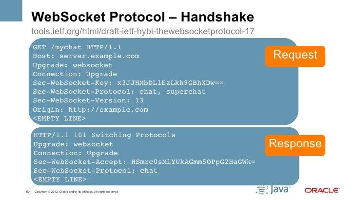 sec websocket protocol binary options