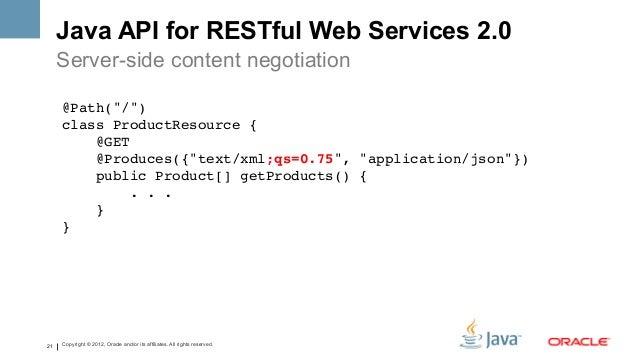 Java Restful Web Services Resume