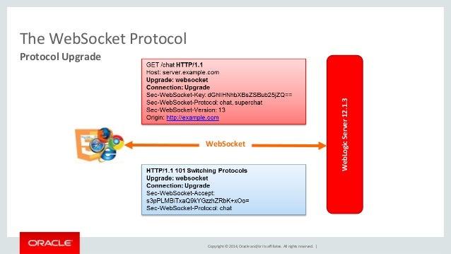 Java EE 7 for WebLogic 12c Developers