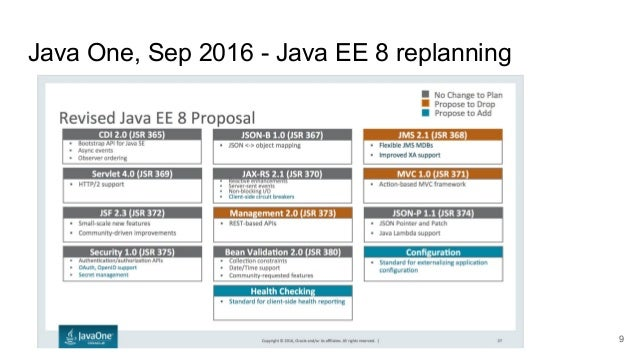 Voxxed Athens 2018 - Java EE is dead Long live jakarta EE!