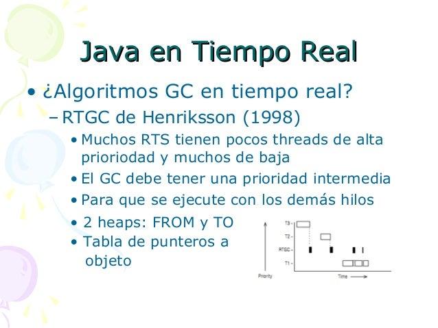 Java en tiempo real java urtaz Gallery