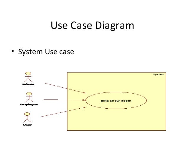 Motorized bike j2ee ppt explanation of project use case diagram system use case ccuart Image collections
