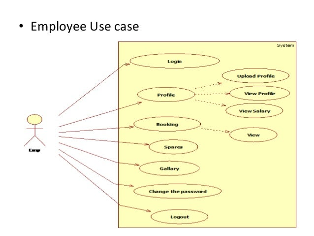 Motorized bike j2ee ppt explanation of project admin use case 16 ccuart Gallery
