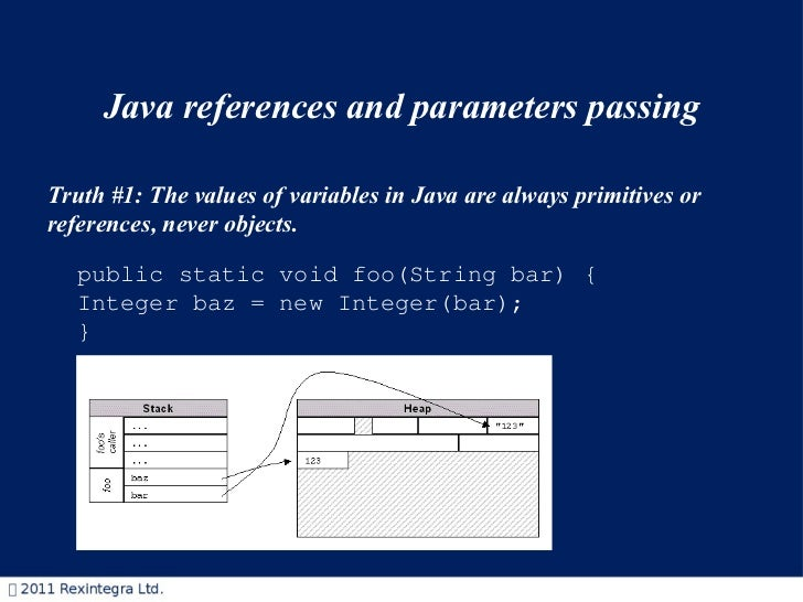 Java references and parameters passing Truth #1: The values of variables in Java are always primitives or references, neve...
