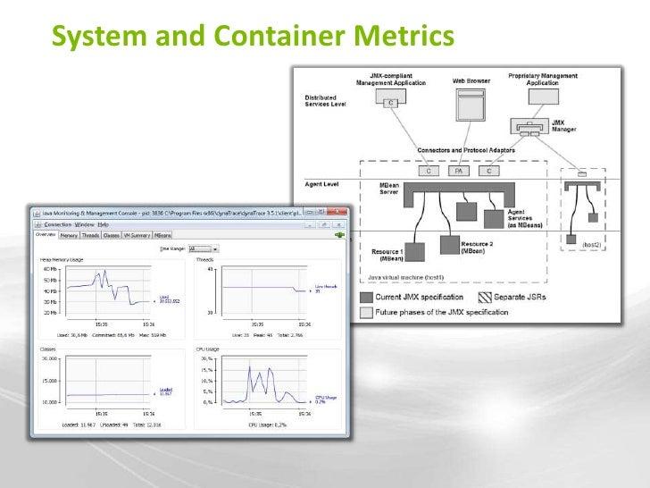 network monitoring vs application performance monitoring
