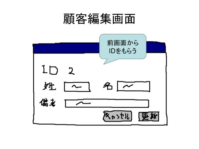 顧客編集画面   前画面から   IDをもらう