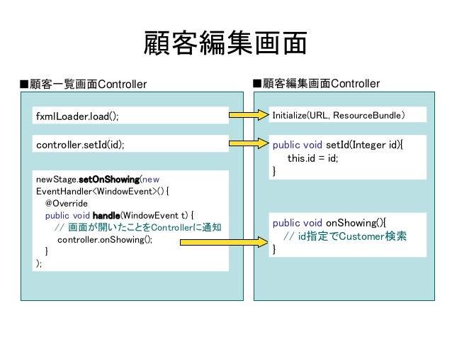 顧客編集画面■顧客一覧画面Controller                          ■顧客編集画面Controller  fxmlLoader.load();                         Initialize(...