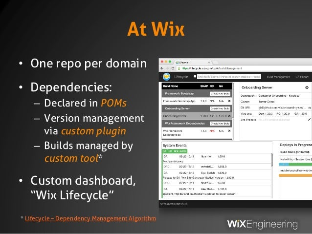 At Wix • One repo per domain • Dependencies: – Declared in POMs – Version management via custom plugin – Builds managed by...