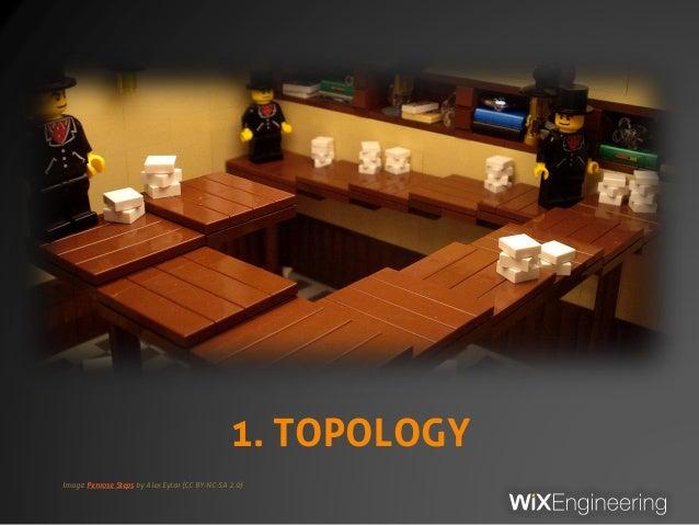 1. TOPOLOGY Image: Penrose Steps by Alex Eylar (CC BY-NC-SA 2.0)